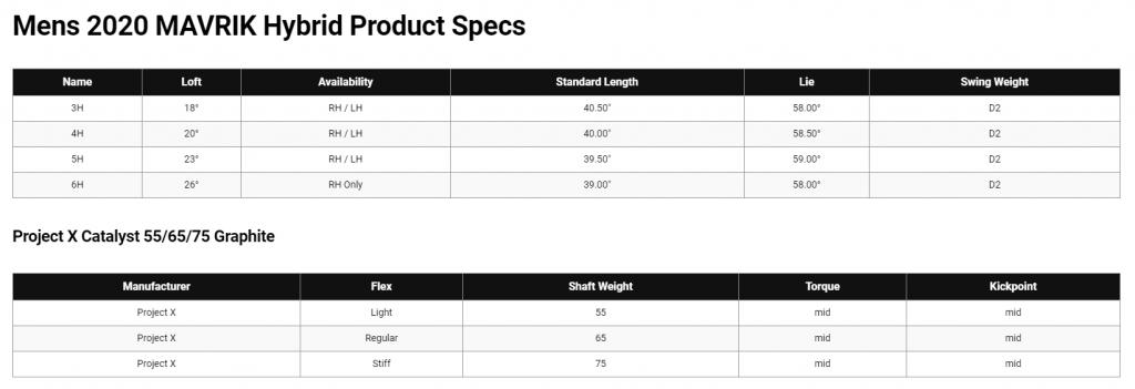 Callaway MAVRIK Hybrid Specs