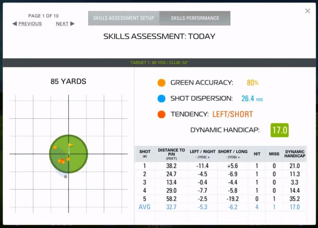 SkyTrak Skills Assessment