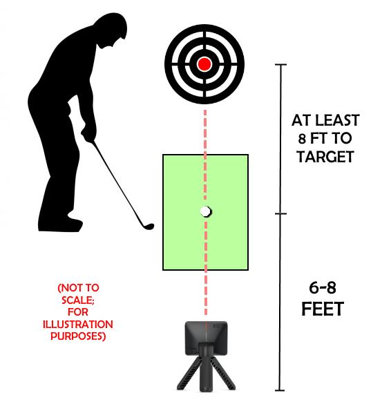 Garmin Approach R10 Setup Diagram