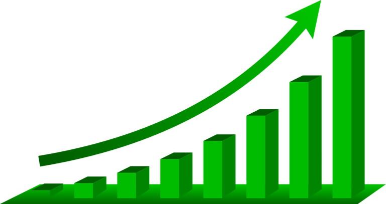 Upward trend in green