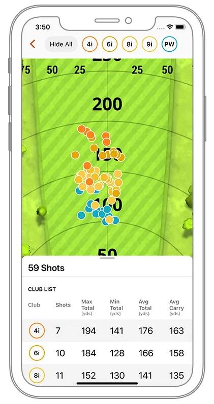Garmin Golf App - Performance Analysis